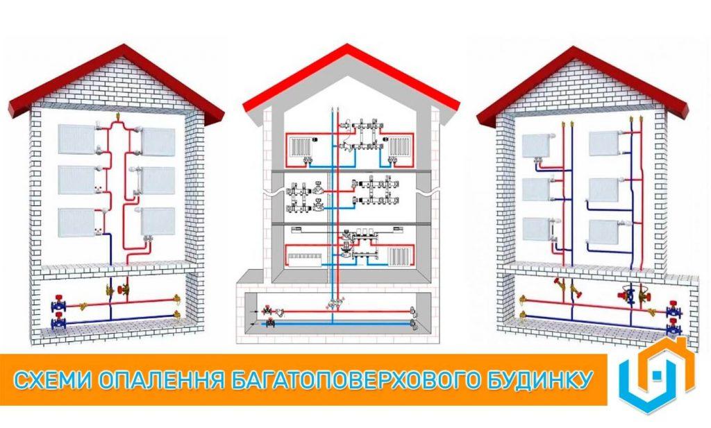 Монтаж системи опалення багатоповерхового будинку ОСББ