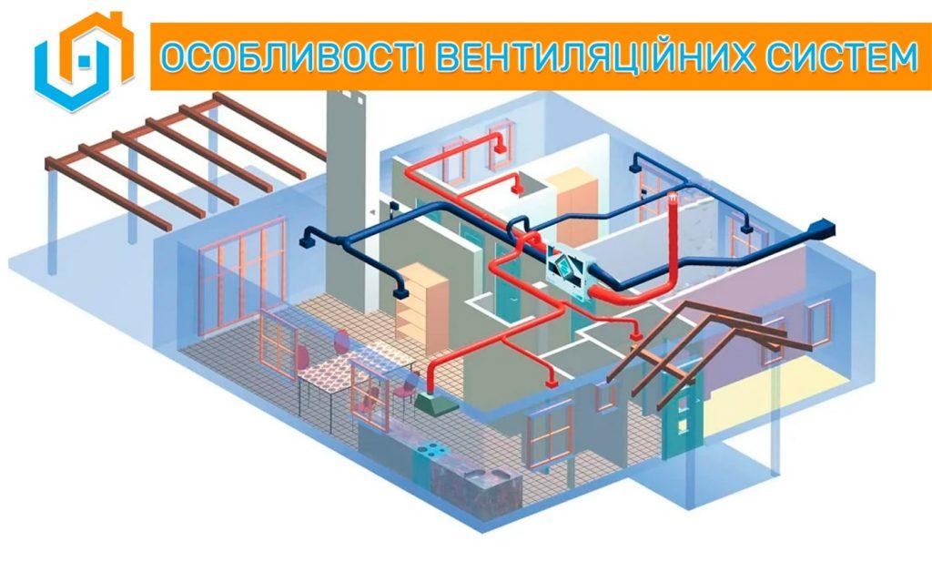 Монтаж вентиляційних систем, особливості вентиляції